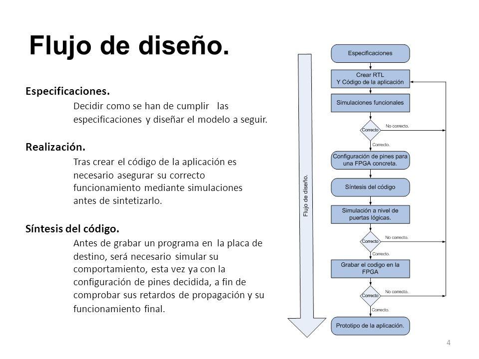 Flujo de diseño. Especificaciones.