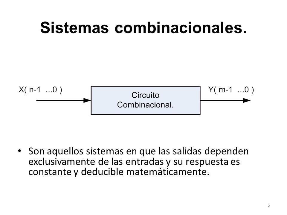 Sistemas combinacionales.