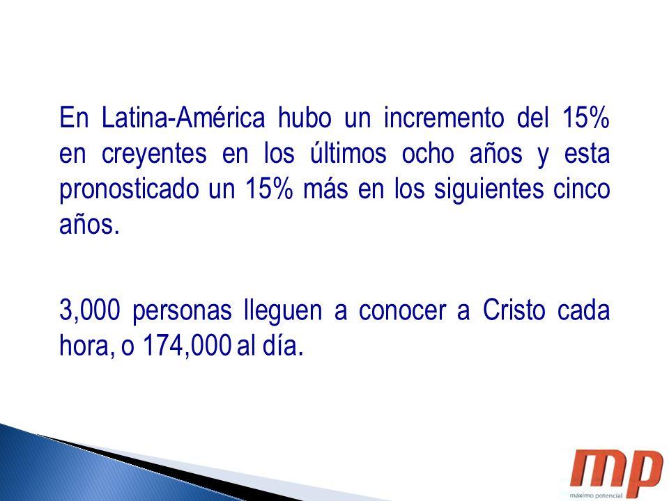 En Latina-América hubo un incremento del 15% en creyentes en los últimos ocho años y esta pronosticado un 15% más en los siguientes cinco años.