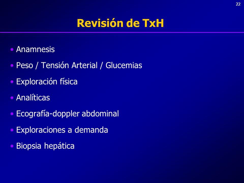 Revisión de TxH Anamnesis Peso / Tensión Arterial / Glucemias