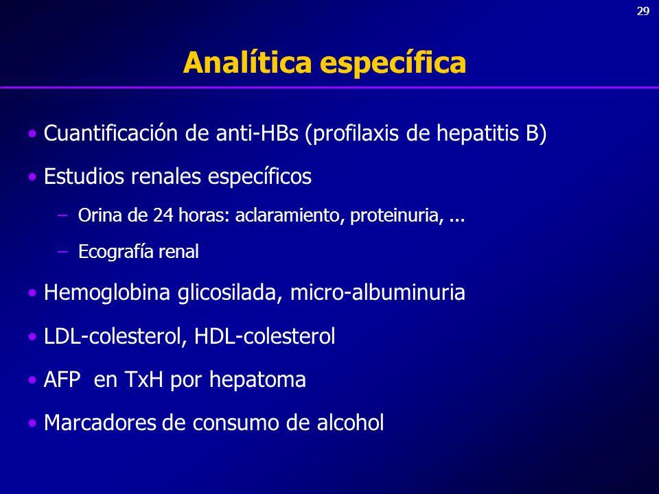 Analítica específica Cuantificación de anti-HBs (profilaxis de hepatitis B) Estudios renales específicos.