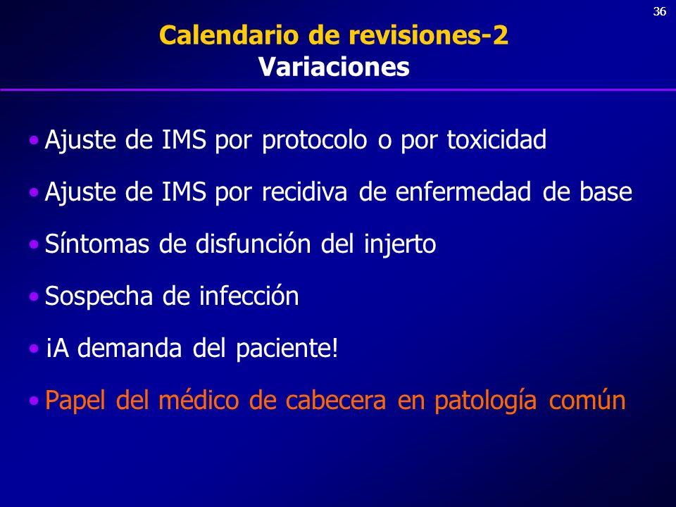 Calendario de revisiones-2 Variaciones