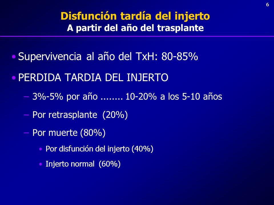 Disfunción tardía del injerto A partir del año del trasplante