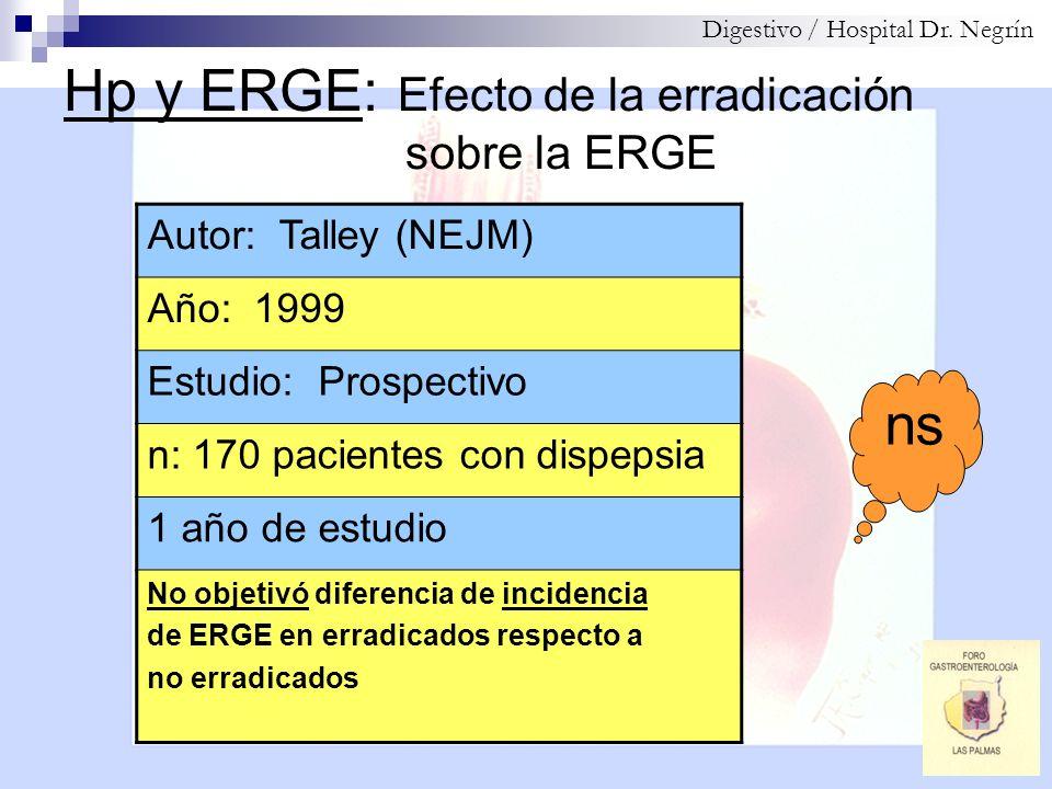 Hp y ERGE: Efecto de la erradicación sobre la ERGE