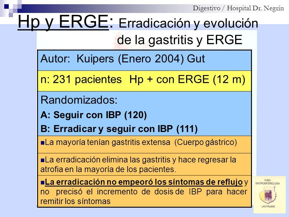 Hp y ERGE: Erradicación y evolución de la gastritis y ERGE