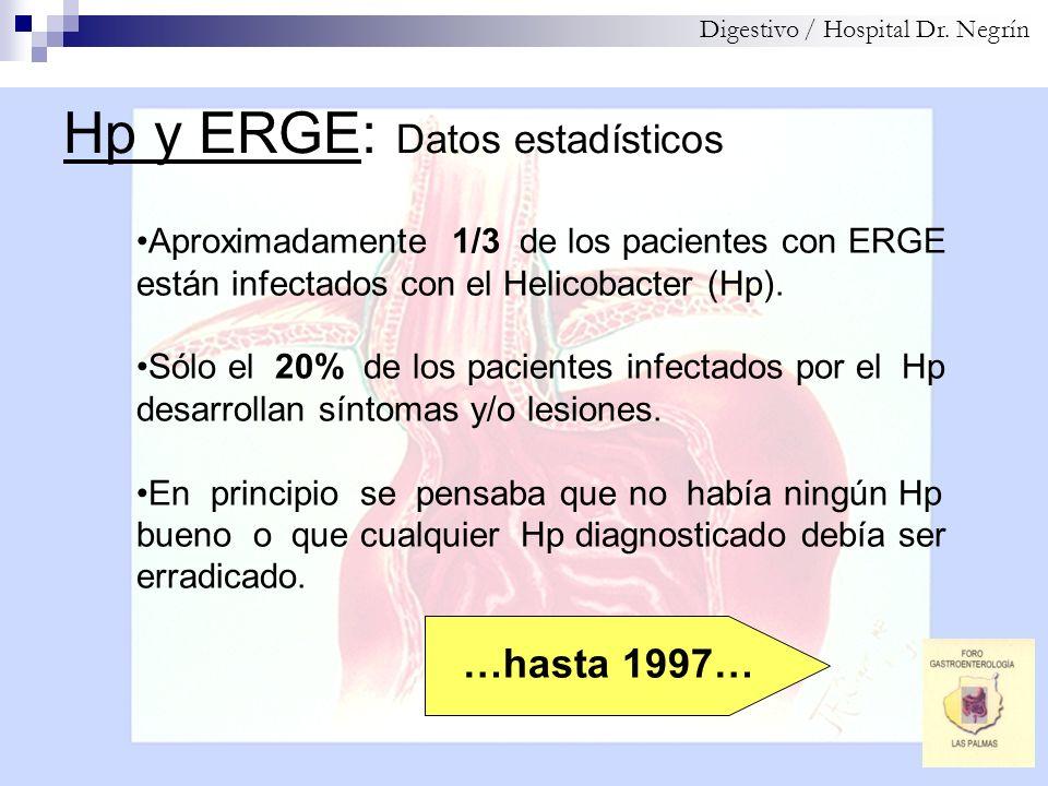 Hp y ERGE: Datos estadísticos