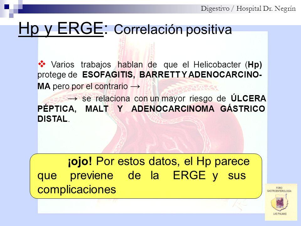 Hp y ERGE: Correlación positiva