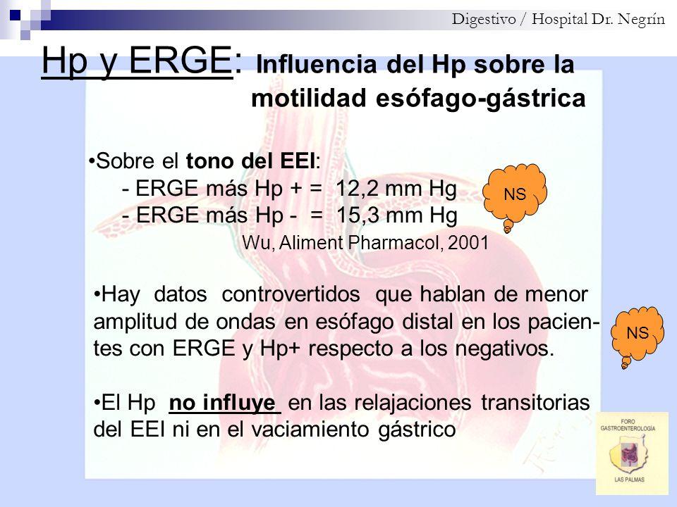 Hp y ERGE: Influencia del Hp sobre la motilidad esófago-gástrica