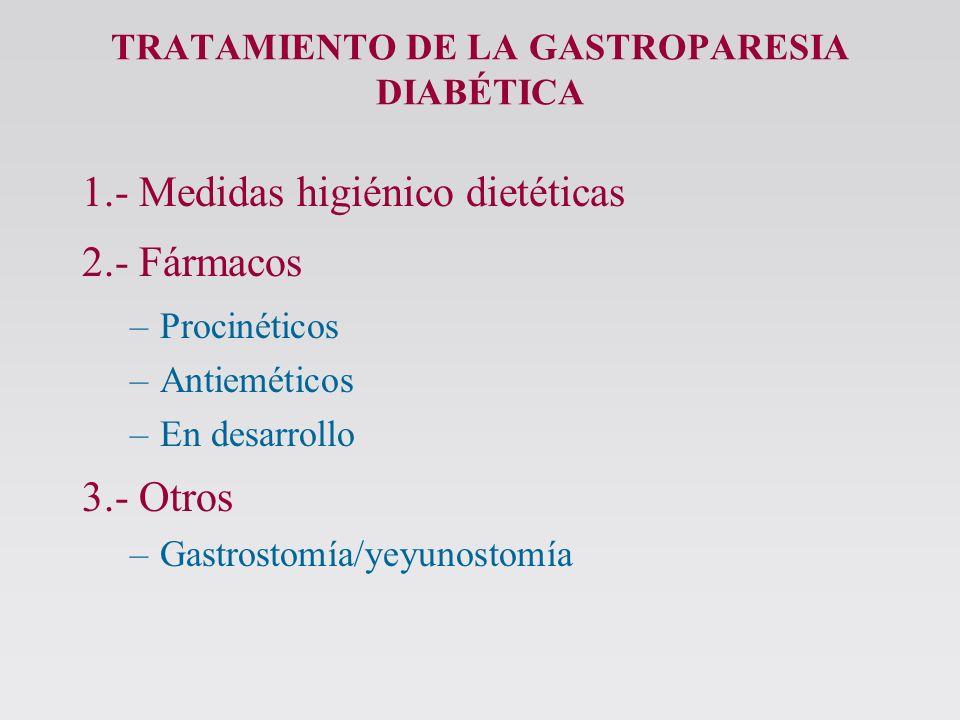 TRATAMIENTO DE LA GASTROPARESIA DIABÉTICA