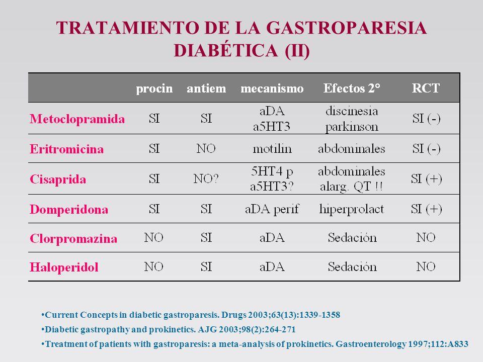 TRATAMIENTO DE LA GASTROPARESIA DIABÉTICA (II)