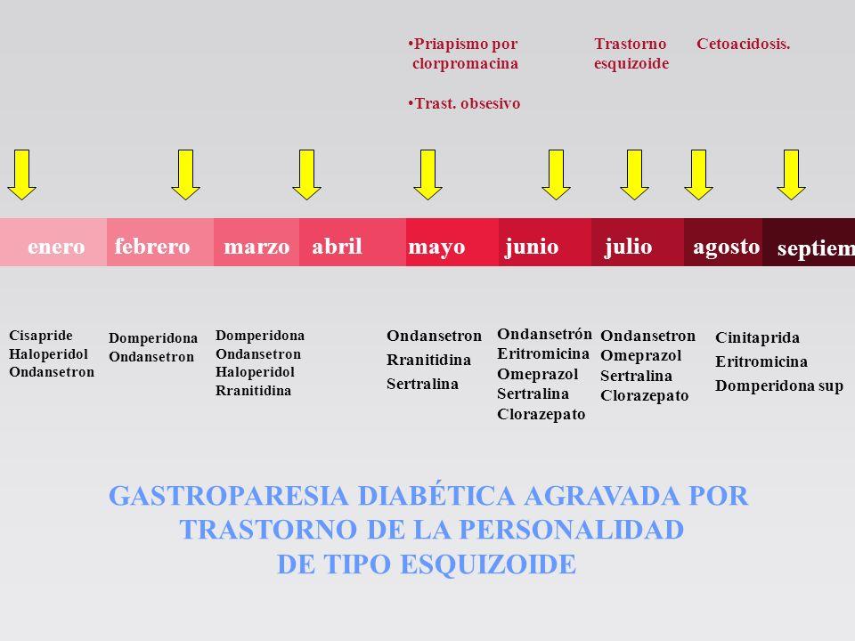 GASTROPARESIA DIABÉTICA AGRAVADA POR TRASTORNO DE LA PERSONALIDAD