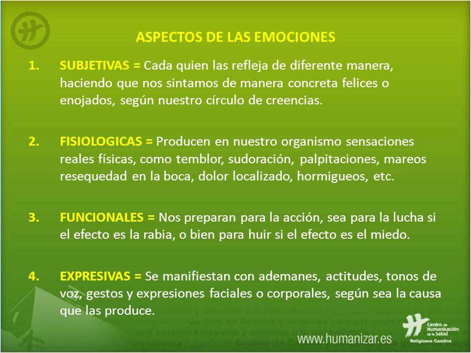ASPECTOS DE LAS EMOCIONES