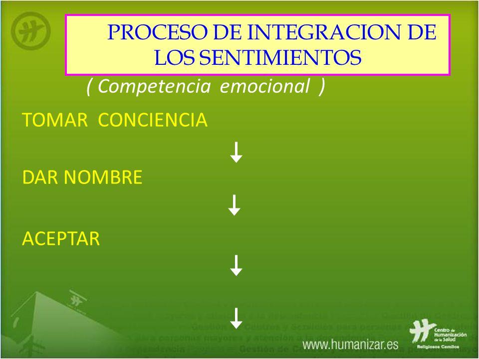 PROCESO DE INTEGRACION DE LOS SENTIMIENTOS