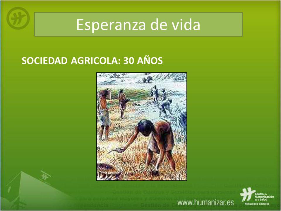 Esperanza de vida SOCIEDAD AGRICOLA: 30 AÑOS