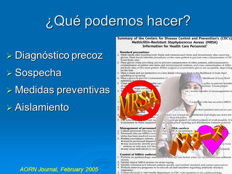 ¿Qué podemos hacer Diagnóstico precoz Sospecha Medidas preventivas