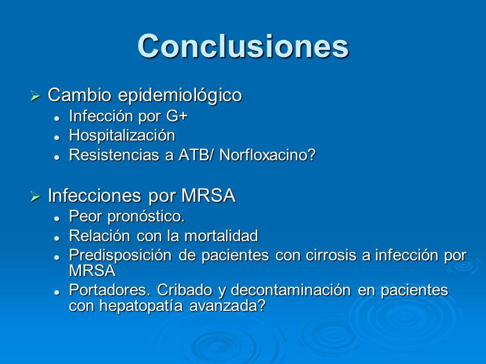 Conclusiones Cambio epidemiológico Infecciones por MRSA