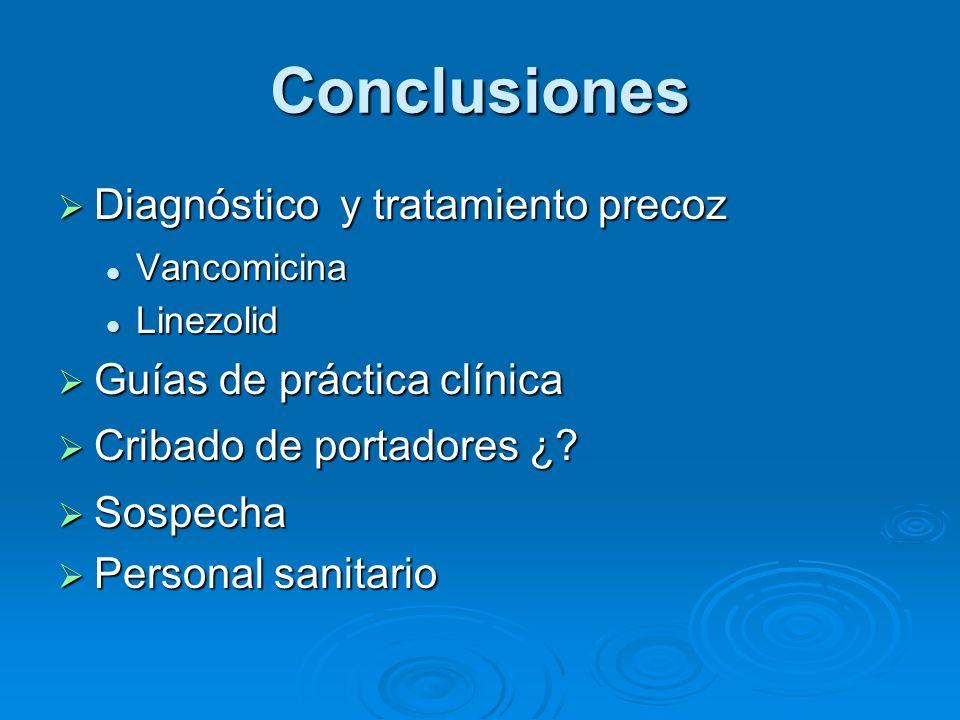 Conclusiones Diagnóstico y tratamiento precoz