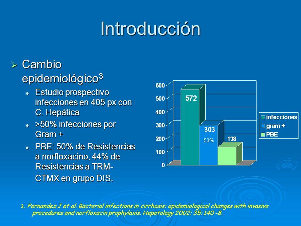 Introducción Cambio epidemiológico3