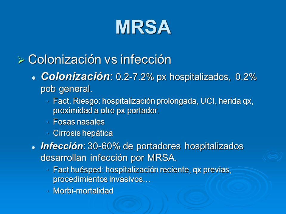 MRSA Colonización vs infección