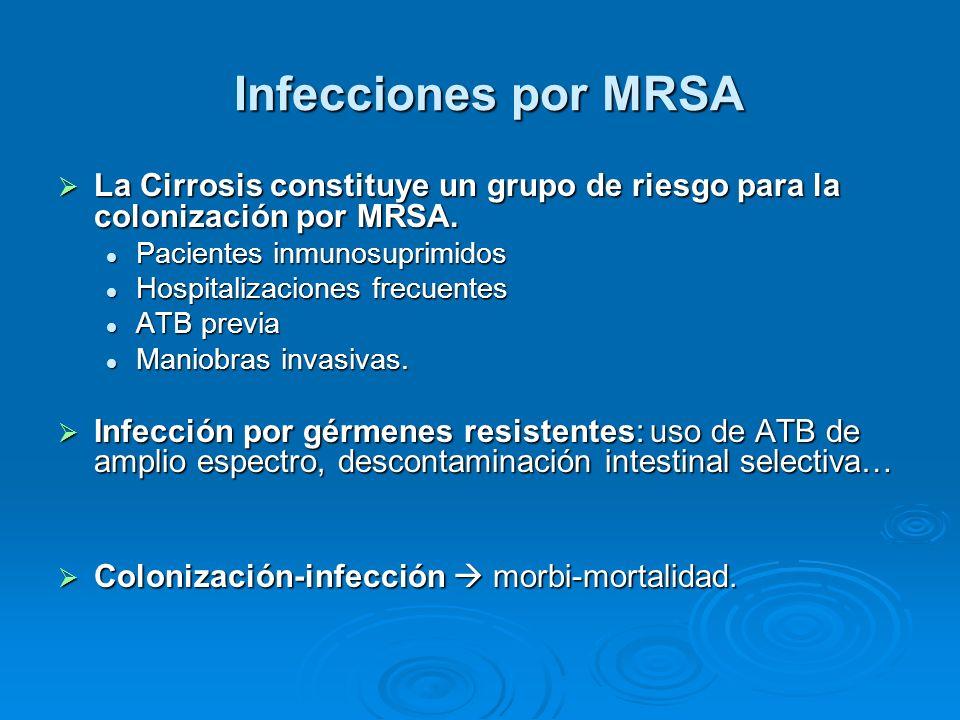 Infecciones por MRSA La Cirrosis constituye un grupo de riesgo para la colonización por MRSA. Pacientes inmunosuprimidos.