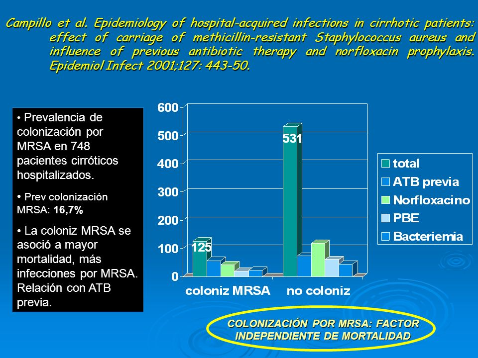 COLONIZACIÓN POR MRSA: FACTOR INDEPENDIENTE DE MORTALIDAD