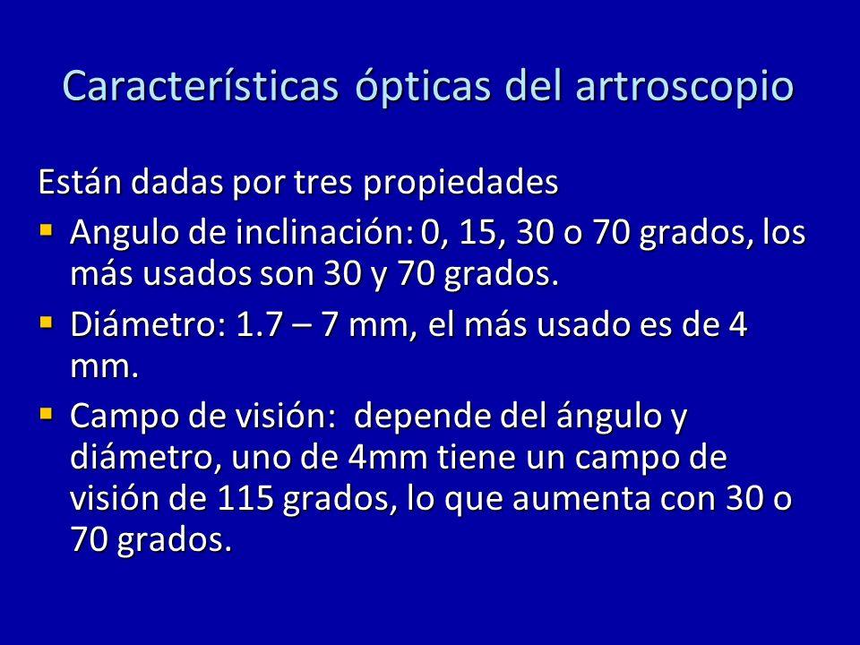 Características ópticas del artroscopio