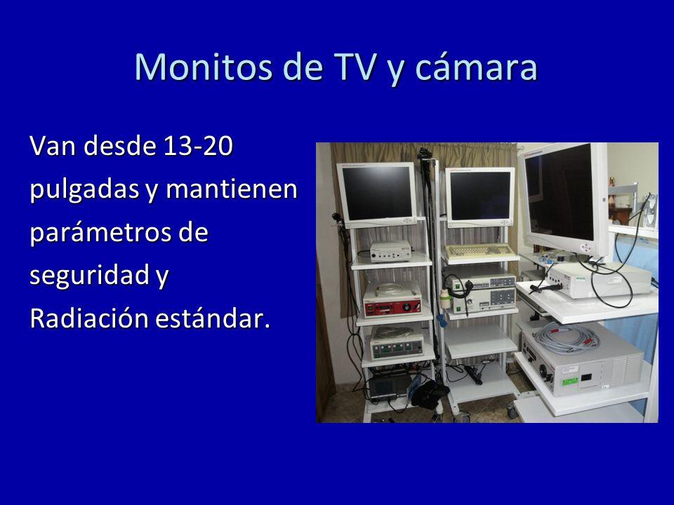 Monitos de TV y cámara Van desde 13-20 pulgadas y mantienen