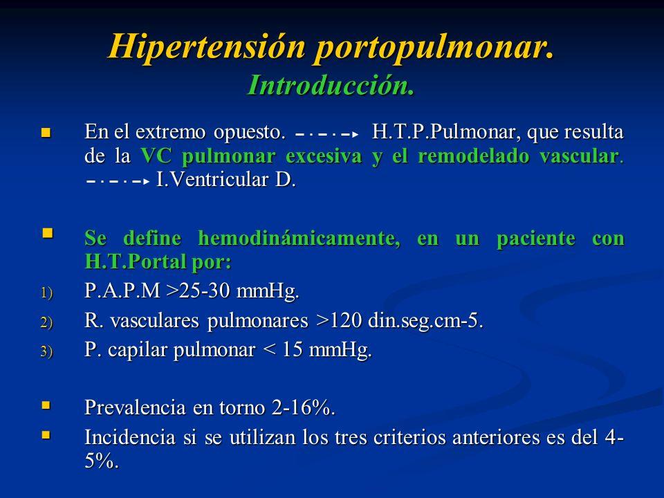 Hipertensión portopulmonar. Introducción.