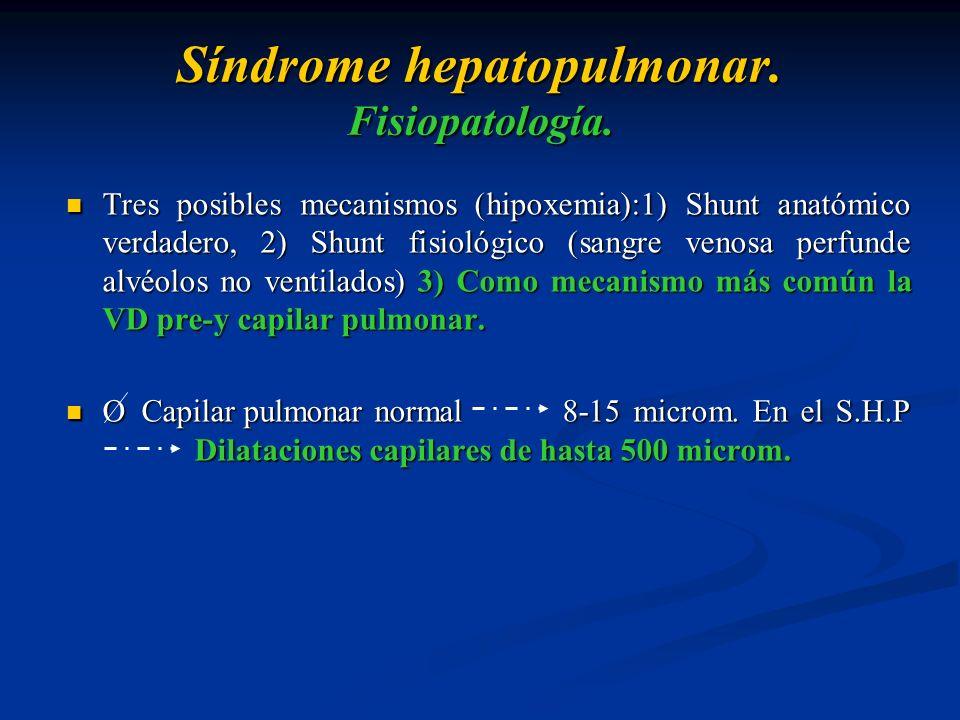 Síndrome hepatopulmonar. Fisiopatología.