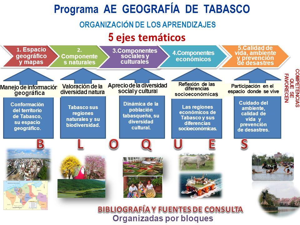 B L O Q U E S Programa AE GEOGRAFÍA DE TABASCO 5 ejes temáticos