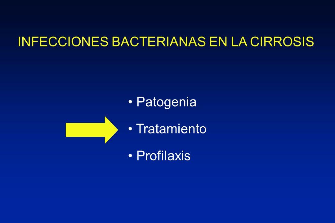 INFECCIONES BACTERIANAS EN LA CIRROSIS