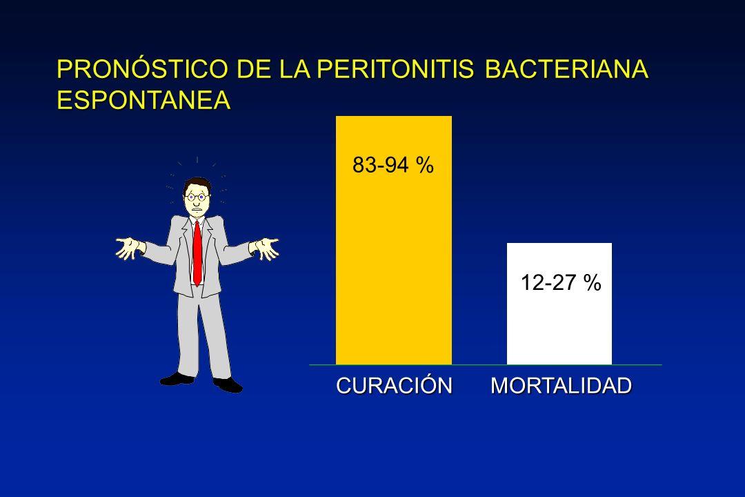 PRONÓSTICO DE LA PERITONITIS BACTERIANA ESPONTANEA