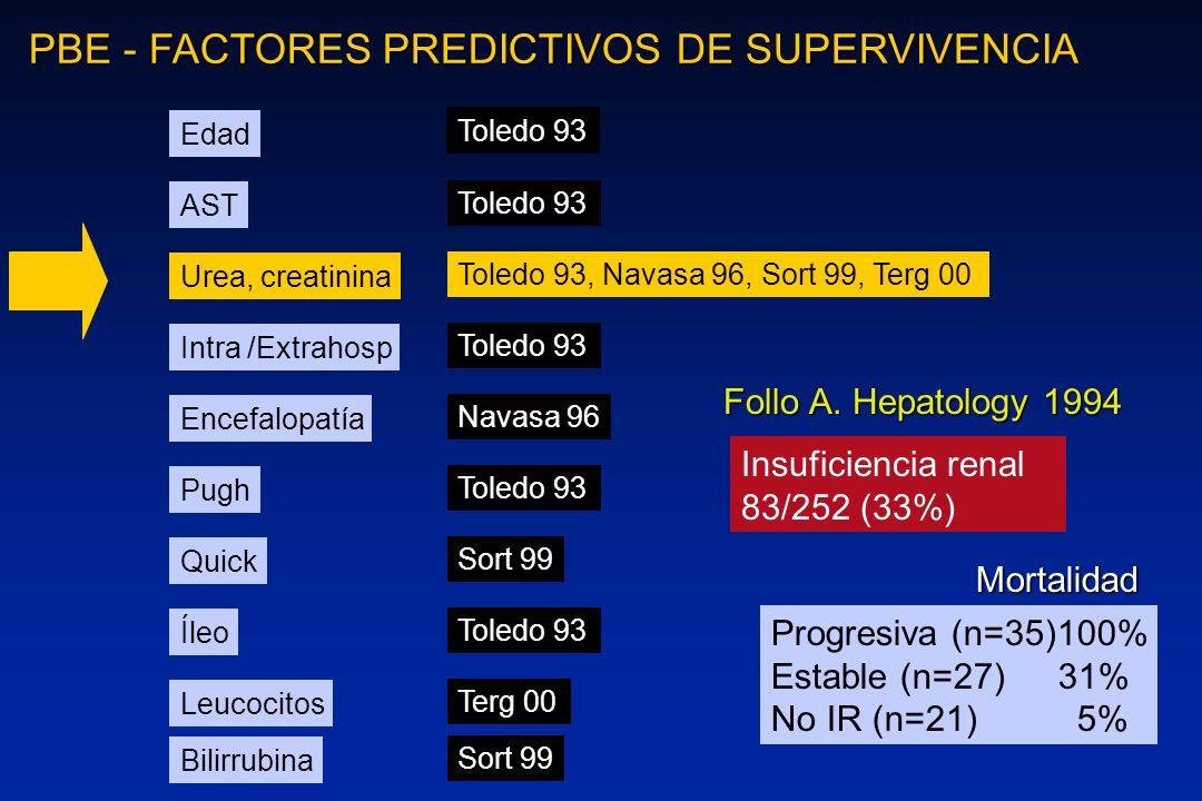 PBE - FACTORES PREDICTIVOS DE SUPERVIVENCIA