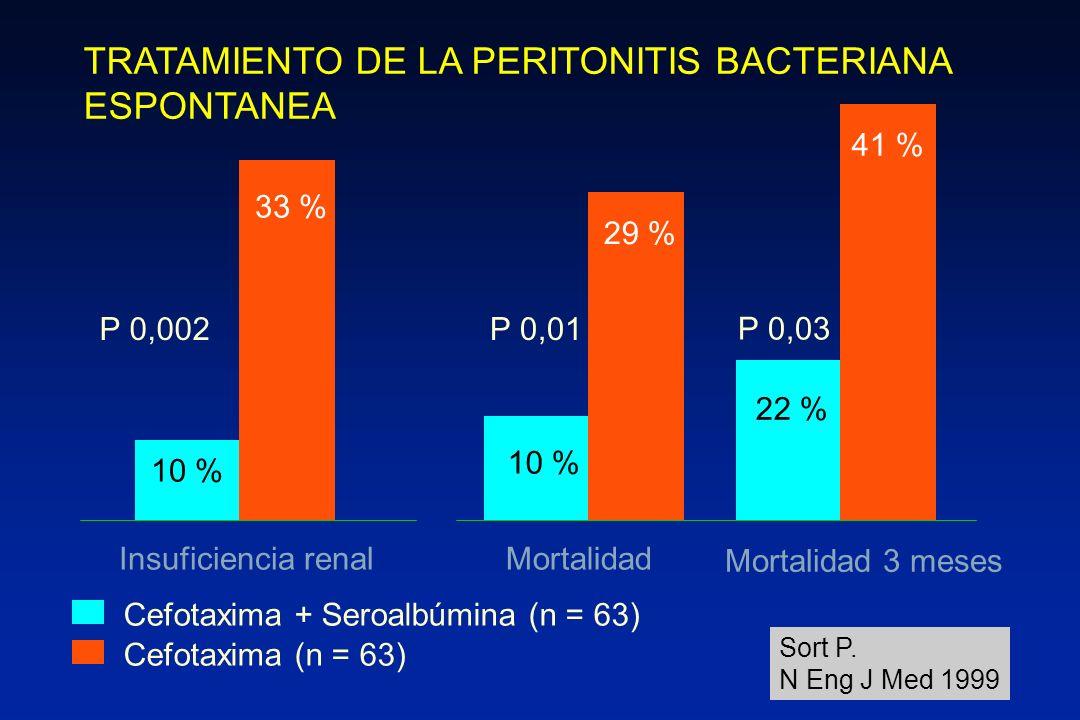TRATAMIENTO DE LA PERITONITIS BACTERIANA ESPONTANEA