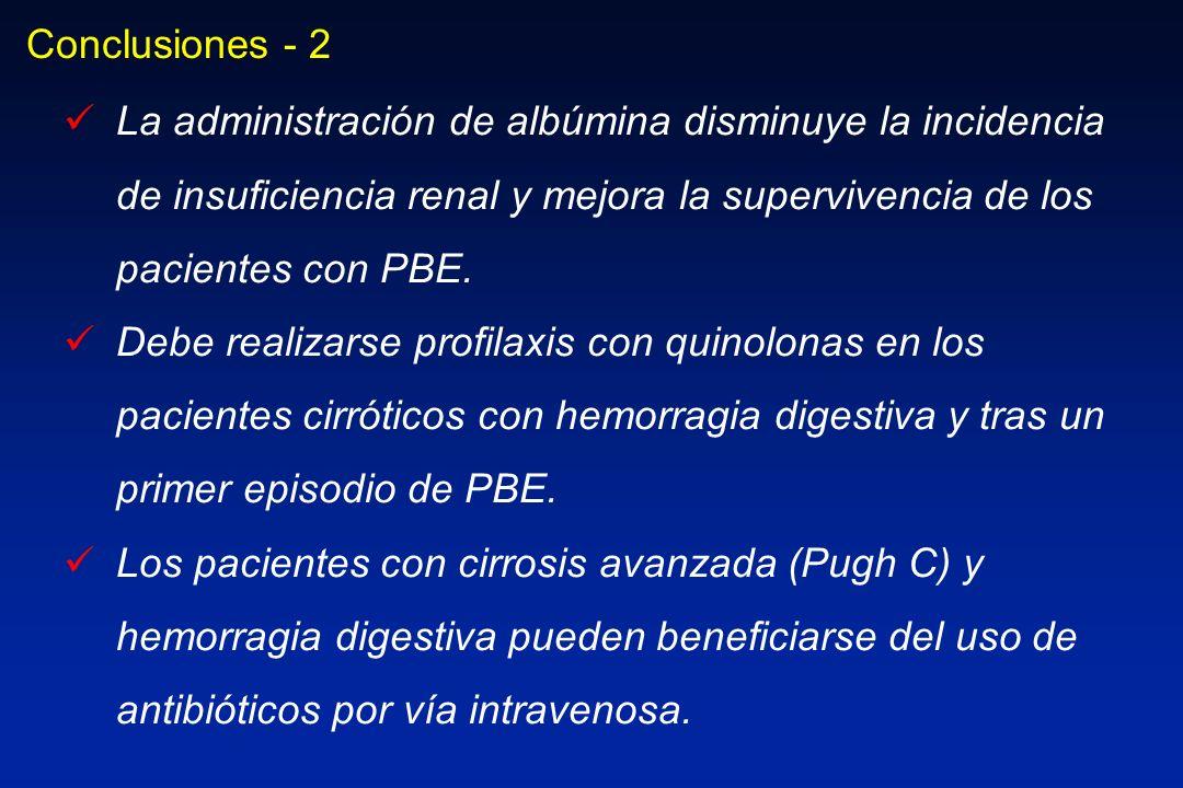 Conclusiones - 2 La administración de albúmina disminuye la incidencia de insuficiencia renal y mejora la supervivencia de los pacientes con PBE.