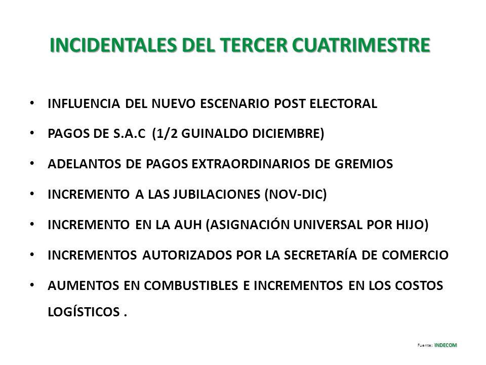 INCIDENTALES DEL TERCER CUATRIMESTRE