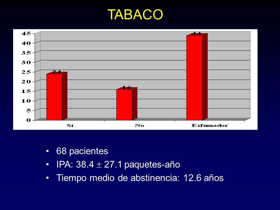 TABACO 68 pacientes IPA: 38.4  27.1 paquetes-año