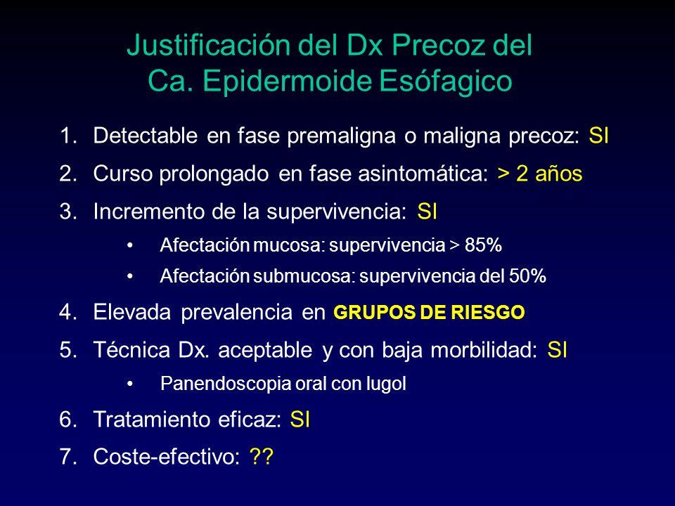 Justificación del Dx Precoz del Ca. Epidermoide Esófagico