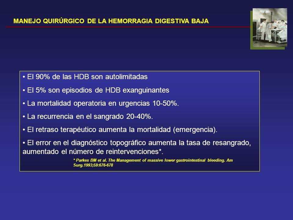 El 90% de las HDB son autolimitadas