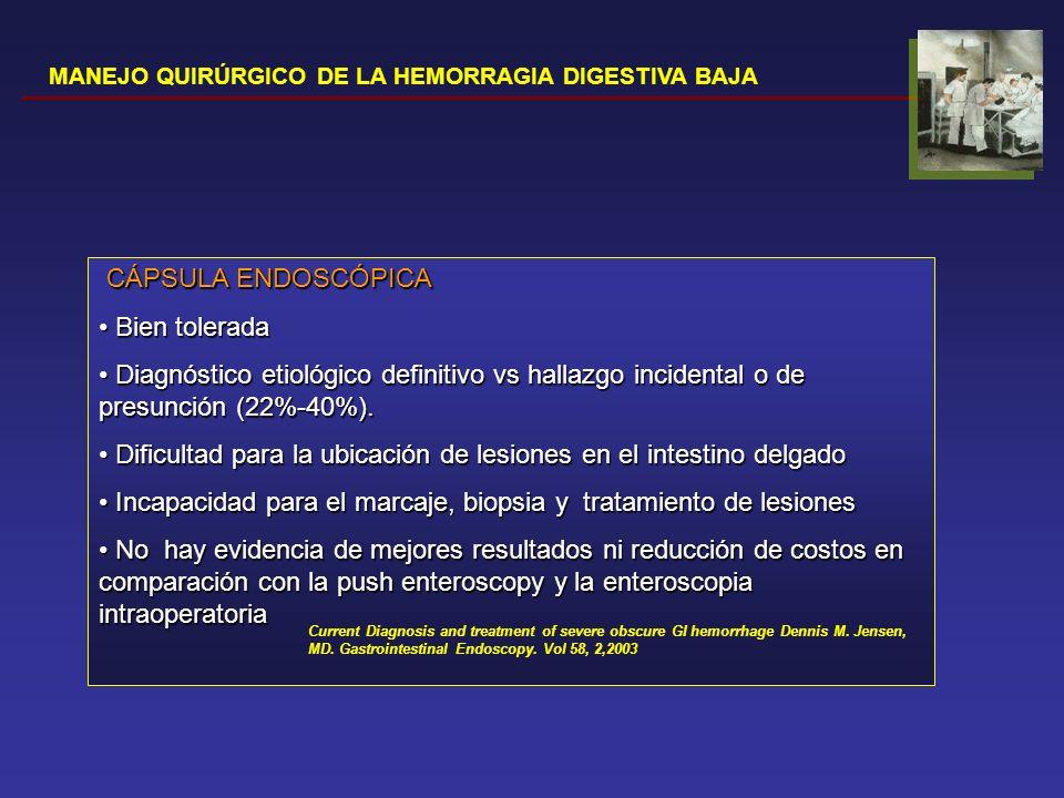 Dificultad para la ubicación de lesiones en el intestino delgado