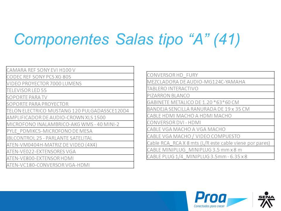 Componentes Salas tipo A (41)