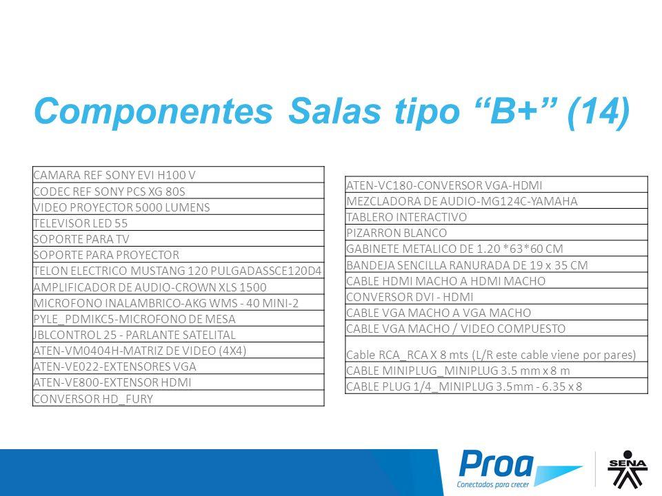 Componentes Salas tipo B+ (14)