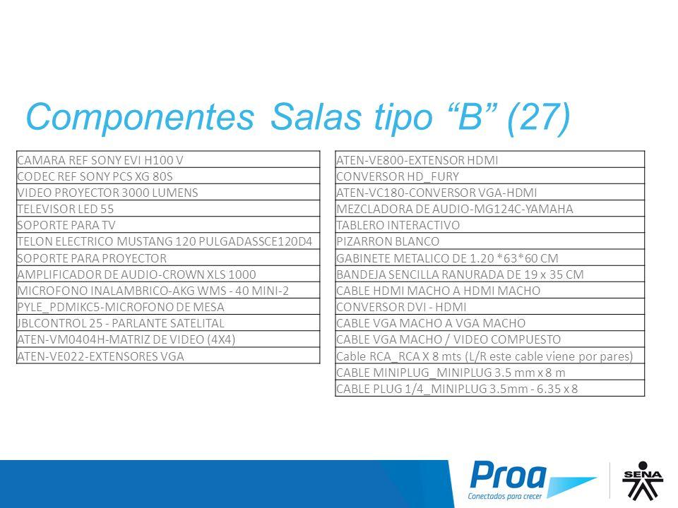 Componentes Salas tipo B (27)
