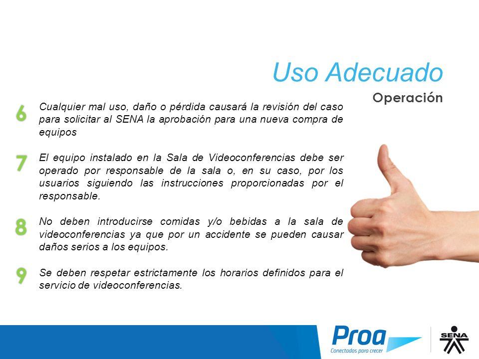 Uso Adecuado Uso Adecuado II 6 7 8 9 Operación