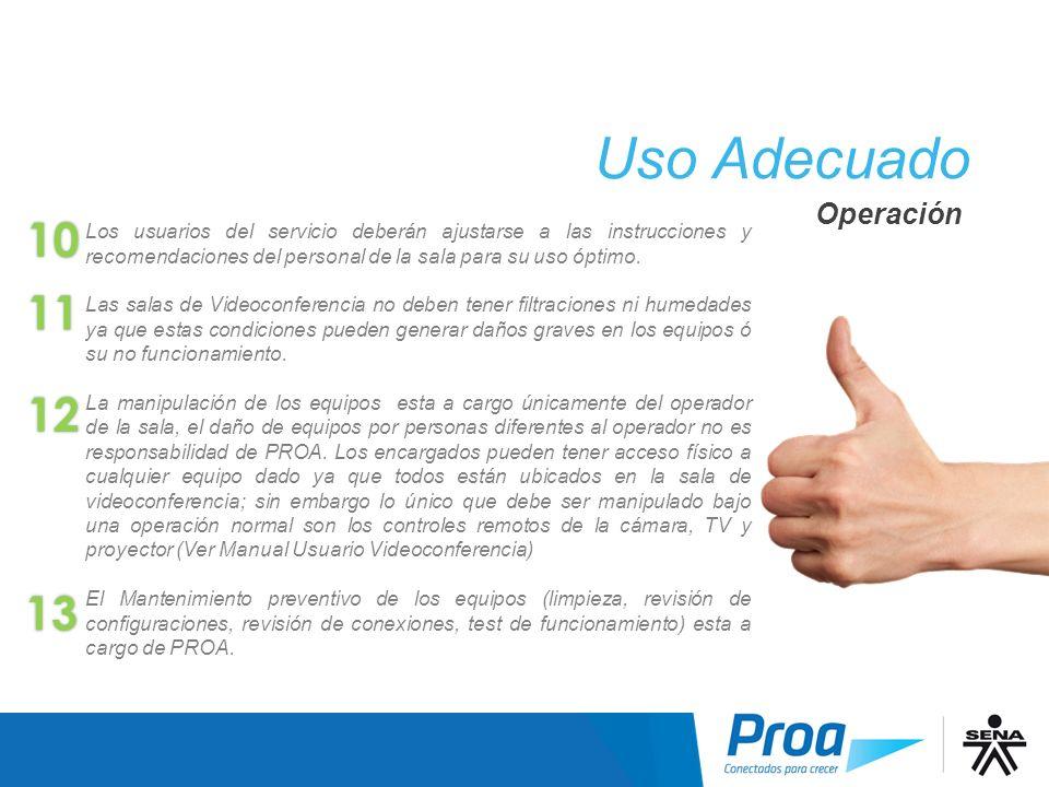 Uso Adecuado Uso Adecuado III 10 11 12 13 Operación