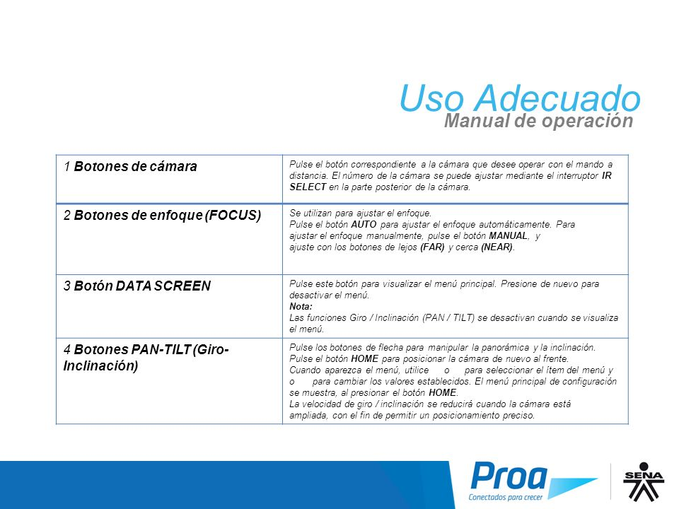 Uso Adecuado: Manual de Operación I