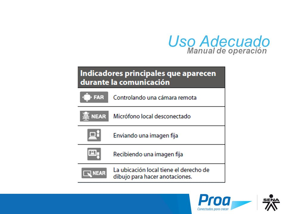 Uso Adecuado: Manual de Operación III
