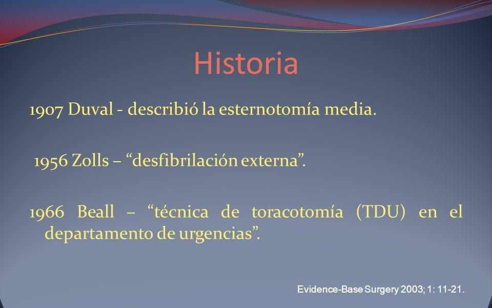 Historia 1907 Duval - describió la esternotomía media.