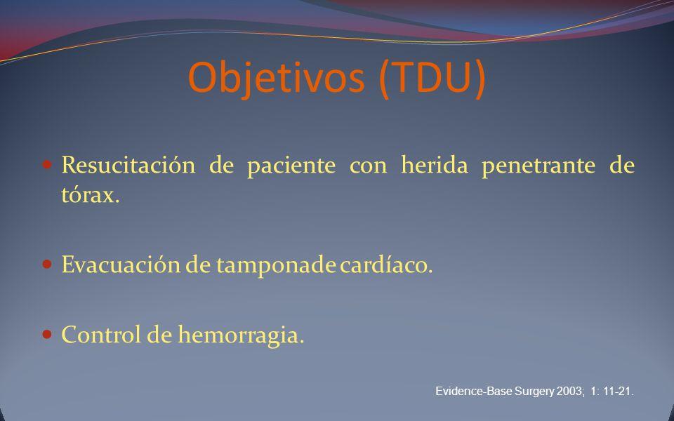 Objetivos (TDU) Resucitación de paciente con herida penetrante de tórax. Evacuación de tamponade cardíaco.
