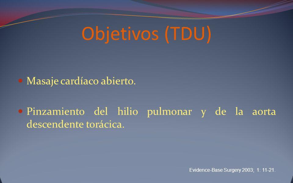 Objetivos (TDU) Masaje cardíaco abierto.